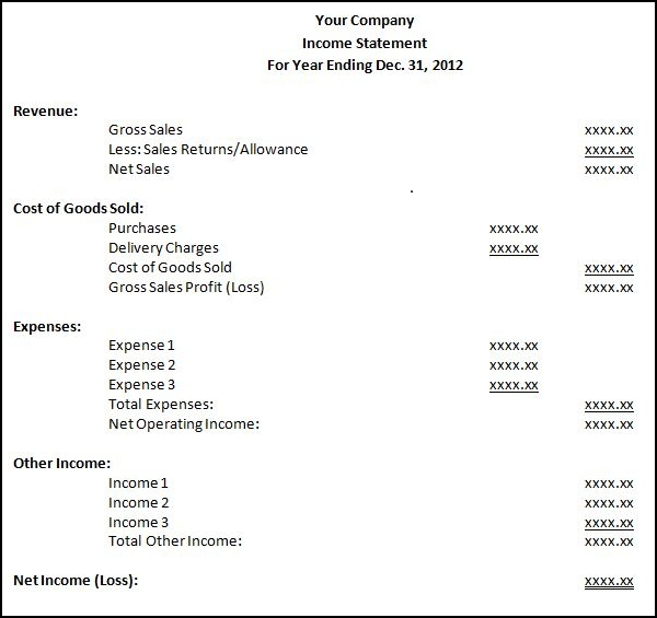 Basic Income Statement Template  Ex